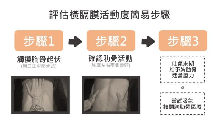 橫膈膜評估方式